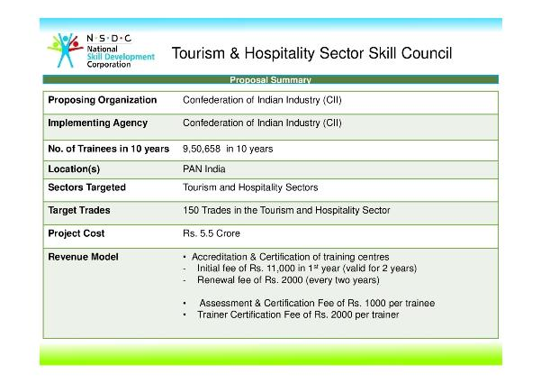 Tourism and Hospitality Skill Council of India ( THSC) , The , Tourism and Hospitality Skill Council of India ( THSC) , THSC, STAR Scheme, PMKVY, Pradhan Mantri Kaushal Vikas Yojana, PM's Skill India Mission, Job roles,