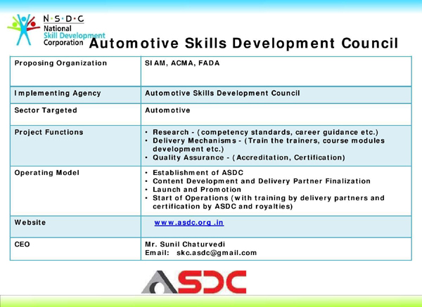 Pradhan Mantri Kaushal Vikas Yojana, Automotive Skills Development Council ( ASDC) , NSDC, KhichdiOnline, Skill india mission, Ministry of Heavy Industry, STAR scheme , Automobile Sector, Job roles