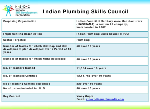 Indian Plumbing Skills Council (IPSC) , At Glance, Indian Plumbing Skills Council (IPSC) , Khichdi , Plumber General , Plumber Servicing and Operator Assistant , Plumber General Assistant , Plumber General Helper , Plumbing Products Sales Assisstant , Plumber Mason , Plumber Pipeline , Plumber (After Sales Service) , Plumbing Products Sales Officer, STAR Scheme, PMKVY, Pradhan Mantri Kaushal Vikas Yojana, PM's Skill India Mission, Job roles