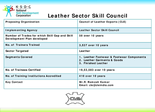 Leather Sector Skill Council (LSSC) , Leather SSC, Khichdi, STAR Scheme, PMKVY, Pradhan Mantri Kaushal Vikas Yojana, PM's Skill India Mission, Job roles , Drum Operator(Finished Leather) , Buffing Operator(Finished Leather) , Shaving Operator(Finished Leather) , Post Tanning Operator(Finished Leather) , Splitting - Sammying Operator(Finished Leather) , Fleshing Operator(Finished Leather) , Helper - Dry Operation(Finished Leather) , Helper - Wet Operations(Finished Leather) , Helper - Finished Operations(Finished Leather) , Cutter(Leather Goods & Garments) , Stitcher(Leather Goods & Garments) , Helper - Finishing Process(Leather Goods & Garments) , Helper - Parts Making(Leather Goods & Garments) , Cutter(Footwear) , Moulding Operator(Footwear) , Lasting Operator(Footwear) , Skiving Operator(Footwear) , Pre – Assembly Operator(Footwear) , Stitcher(Footwear) , Helper - Finishing(Footwear) , Helper - Uppers Making(Footwear) , Helper - Bottom Making(Footwear)