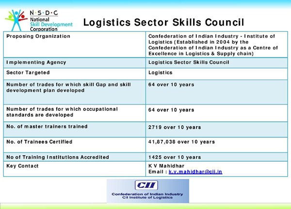 LOGISTICS SKILLS COUNCIL Of India , Confederation Of Indian Industry, Institute of Logistics, NSDC, PMKVY, Pradhan Mantri Kaushal Vikas Yojana,  Skill India Mission,National Skill Development Corporation (NSDC),Khichdi