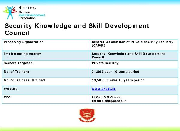 Security Sector Skill Development Council (SSSDC), SSSDC, NSDC, include G4S, Tops Security, Checkmate Services, Bombay Intelligence Security India, ISS SDB, SLV Security Services, SSMS, Premier Shield, Securitas India, Trig Guardforce, SAI, KSS, NSDC, CAPSI, CII, FICCI, Army Welfare Placement Organisation (AWPO) , STAR Scheme, PMKVY, Pradhan Mantri Kaushal Vikas Yojana, PM's Skill India Mission, Job roles, Unarmed Security Guard , Armed Security Guard,