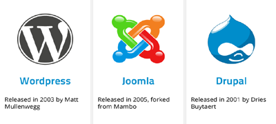 The 3 Monster of CMS : WordPress | Joomla | Drupal
