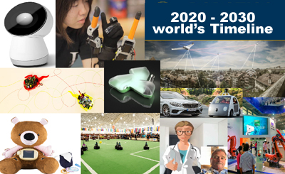 Future Scenario : World's Events of 2020s – World's timeline 2020-2029