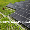 Future Scenario : World's Events of  2070s – World's timeline 2070-2079