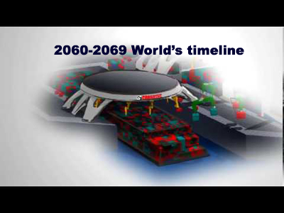 Future Scenario : World's Events of   2060s – World's timeline 2060-2069
