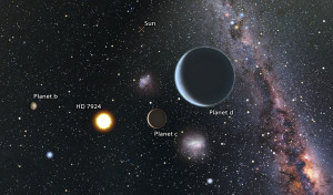 Three super-Earths orbiting nearby star discovered