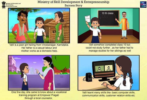 Ministry of Skill Development And Entrepreneurship, Success story , PMKVY, DGE&T, Rebuilding India , Skill India Mission