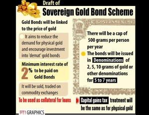 Union Ministry of Finance released Draft Outline of Sovereign Gold Bond Scheme,  khichdi, blog, general,knowledge, ias, ips, civil, services, CSAT,pre, ies, general studies, GS, mains, competitive, entrance, bank, PO, IBPS, current, affairs, may, 2015, blog, study, material, CSAT  Current Affairs, 3rd june 2015, 4th June 2015, 5th june 2015, 6th June 2015,7th june 2015, 8th june 2015, 9th june 2015,10th june 2015, 17th june 2015, 18th june 2015, 29th june 2015, 28th june 2015  University of California, Berkeley of United states, Earth, Mass Extinction, Humans, Stanford University, Princeton University, International Union for Conservation of Nature, IUCN, United Nations General Assembly, United Nations General Assembly, UNGA, UNRA, World Refugee Day, Indian School of Business, VMP, Village Mentoring Project, Haryana Government, COSMOS Redshift 7, Cristiano Ronaldo, Leiden Observatory in the Netherlands, University of Lisbon in Portugal, Dr. David Sobral, CR7 galaxy, Mohammad Ashraf Ghani, Afganistan, Japan, Padma Bhushan, Ramchandra Guha, Fukuoka Prize, Jakaya Mrisho Kikwete, Tanzania, Jharkhand Government, Thermocol plates, Suleyman Demirel, Turkey, Delhi High Court, Justice Gian Parkash, Article 217 of the Constitution of India, France, earphones, Atithi Devo Bhava, Minister of State for Tourism, Mahesh Sharma, Aamir Khan, Land of Yoga, Public Health Foundation of India, Dr. D Prabhakaran, Food Safety and Standards Authority of India, FSSAI, Union Government, Indian Gold Coin, Sovereign Gold Bond Scheme, Gold Monetisation Scheme , GMS, VRF ACs , Blue Star, Pension Fund Regulatory and Development Authority, PFRDA, D Swarup, Union Ministry of Finance , Financial Sector Legislative Reforms Commission, FSLRC, Financial Redress Agency, FRA, Shivalik hills, Satluj, Khalsa, Takht Sri Keshgarh Sahib, Shiromani Gurdwara Parbandhak Committee, Punjab, Shiromani Gurdwara Parbandhak Committee, SGPC, Department of State of USA, Country Reports on Terrorism 2014, Internet and Mobile Association of India, IAMAI, Social Media in India 2014 , Picasso, CB Richard Ellis Group , CBRE, Global Prime Office Occupancy Costs survey, Nariman Point , Bandra-Kurla Complex , Connaught Place , Thorning-Schmidt, Red bloc, Blue bloc, Social Democratic party, Lars Løkke Rasmussen, Denmark
