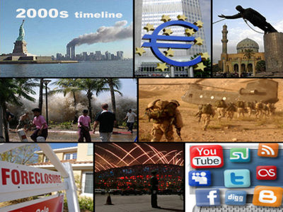 Past : Most Important Events of the 2000s – World's Timeline 2000-09